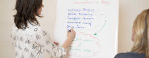 Heilpraktikerin Ilke Haasper erklärt Zusammenhänge von Beschwerden und Lebensführung